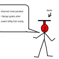 fjerne naken filter med Gratis internet fra parabol